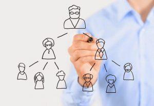 Cos'è il Network Marketing?